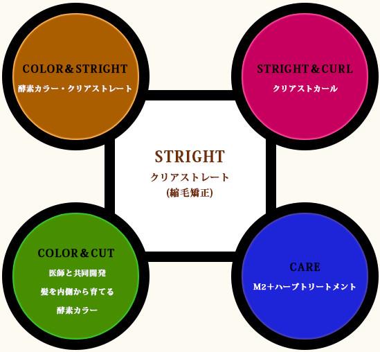 top_chart_bnr.jpg